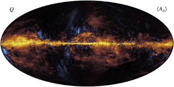 These are images of polarized light from vibrating dust grains in the Milky Way galaxy. Credits: Svalheim et al. BeyondPlanck XIV. Polarized foreground emission between 30 and 70GHz