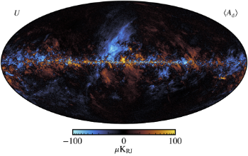 These are images of polarized light from vibrating dust grains in the Milky Way galaxy. Credits: Svalheim et al. BeyondPlanck XIV. Polarized foreground emission between 30 and 70GHz.