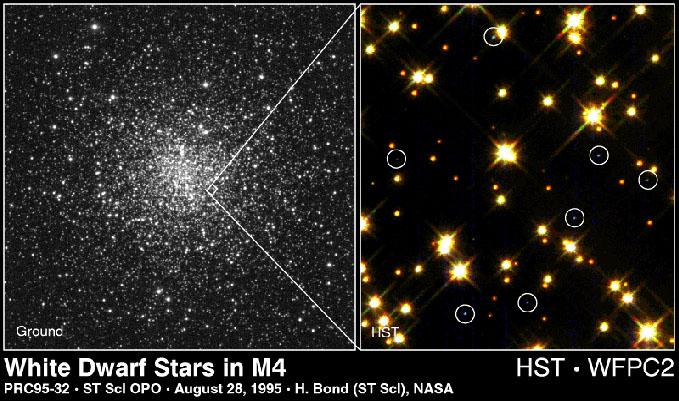 Stjernenes Liv Og D 248 D Institutt For Teoretisk Astrofysikk