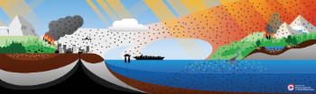 Artistic illustration of the carbon cycle