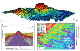 Photo of Examples of seamounts shape and distribution using high resolution bathymetry (upper panel), seismic reflection data (lower panel left), and gravity anomaly from satellite altimetry (lower panel right).