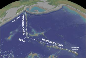 The Hawaiian-Emperor seamount chain: Seafloor topography (bathymetry) of the Pacific showing the volcanos and submerged seamounts of the Hawaiian and Emperor Chains together with the 50 million-year-old bend between them. Image: Google Earth