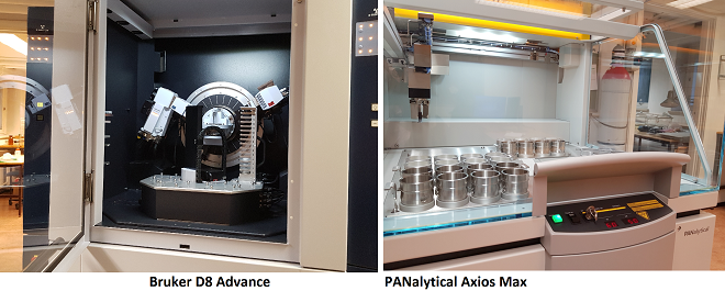 Two robust instruments are available for analysis at the X-Ray Diffraction and X-Ray Fluorescence labs, the Bruker D8 Advance (XRD) and the Panalytical Axios Max (XRF). Photo: Gunn Kristin Tjoflot, UiO