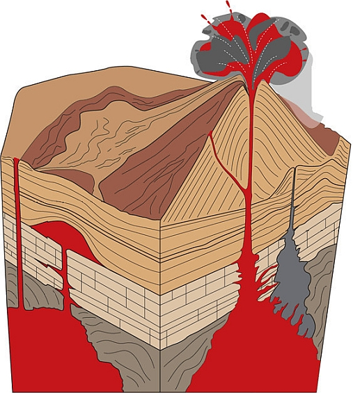 VPS: Schematic diagram of Volcanic Plumbing Systems illustrating the diversity and complexity of volcanic conduits. Model: DIPS project team
