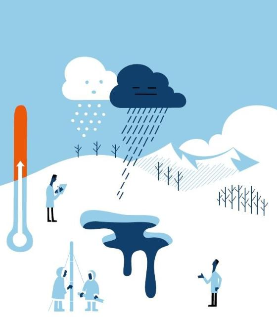 Graphic from the exhibition showing melting snow and rain clouds